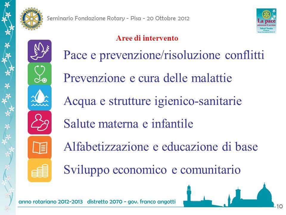 Seminario Fondazione Rotary - Pisa - 20 Ottobre 2012 10 Pace e prevenzione/risoluzione conflitti Prevenzione e cura delle malattie Acqua e strutture i