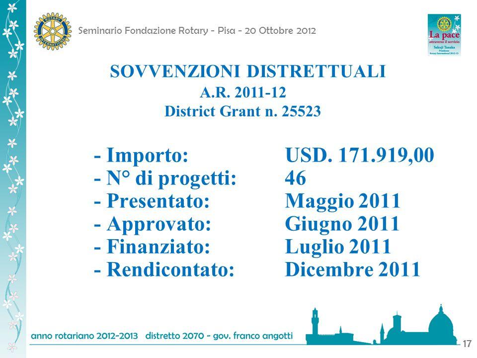 Seminario Fondazione Rotary - Pisa - 20 Ottobre 2012 17 - Importo: USD. 171.919,00 - N° di progetti:46 - Presentato: Maggio 2011 - Approvato: Giugno 2