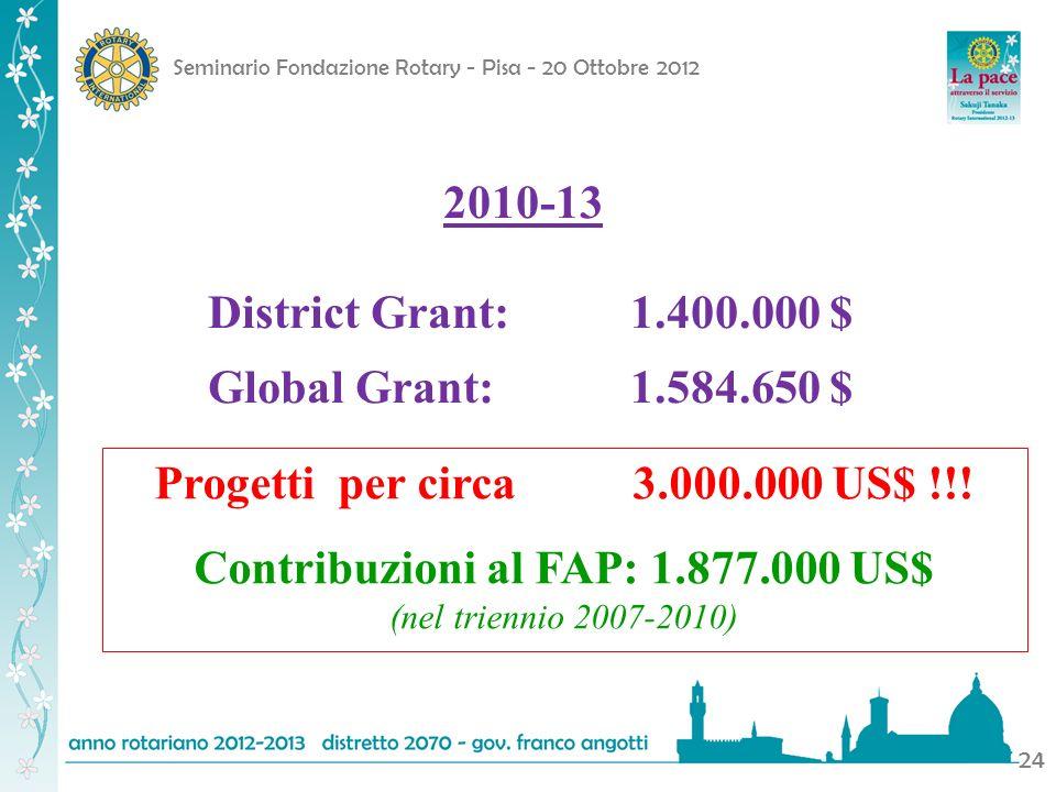 Seminario Fondazione Rotary - Pisa - 20 Ottobre 2012 24 2010-13 District Grant:1.400.000 $ Global Grant: 1.584.650 $ Progetti per circa 3.000.000 US$