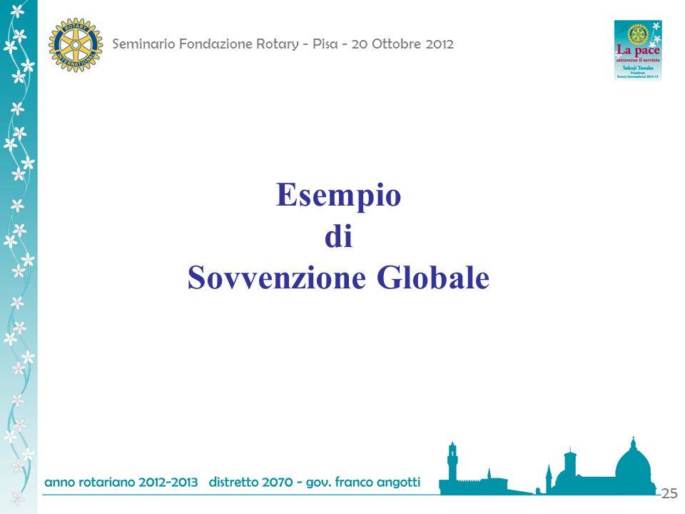 Seminario Fondazione Rotary - Pisa - 20 Ottobre 2012 25 Esempio di Sovvenzione Globale