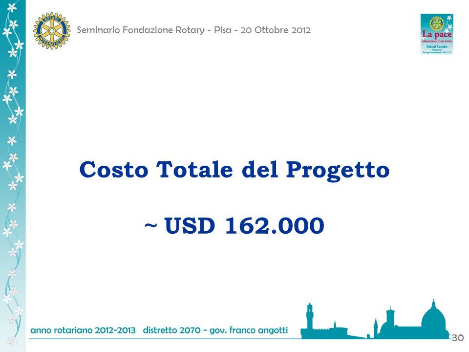 Seminario Fondazione Rotary - Pisa - 20 Ottobre 2012 30 Costo Totale del Progetto ~ USD 162.000