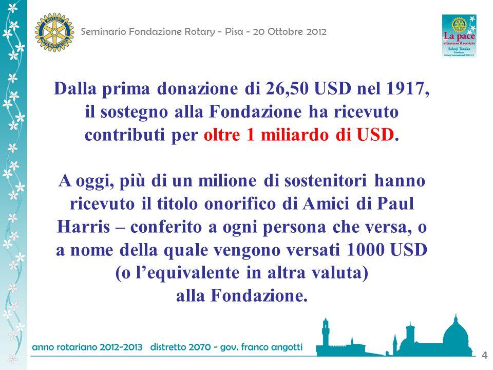 Seminario Fondazione Rotary - Pisa - 20 Ottobre 2012 4 Dalla prima donazione di 26,50 USD nel 1917, il sostegno alla Fondazione ha ricevuto contributi