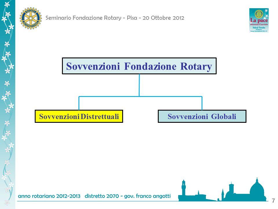Seminario Fondazione Rotary - Pisa - 20 Ottobre 2012 7 Sovvenzioni Fondazione Rotary Sovvenzioni DistrettualiSovvenzioni Globali