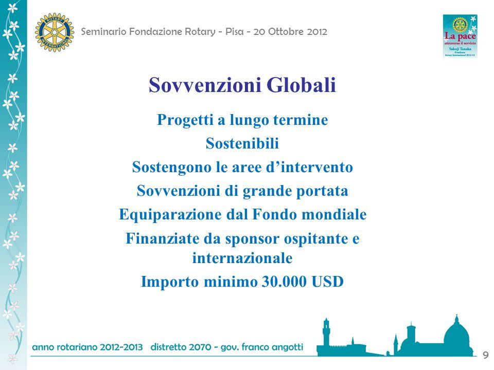 Seminario Fondazione Rotary - Pisa - 20 Ottobre 2012 9 Sovvenzioni Globali Progetti a lungo termine Sostenibili Sostengono le aree dintervento Sovvenz