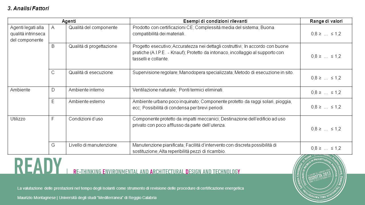 3. Analisi Fattori La valutazione delle prestazioni nel tempo degli isolanti come strumento di revisione delle procedure di certificazione energetica