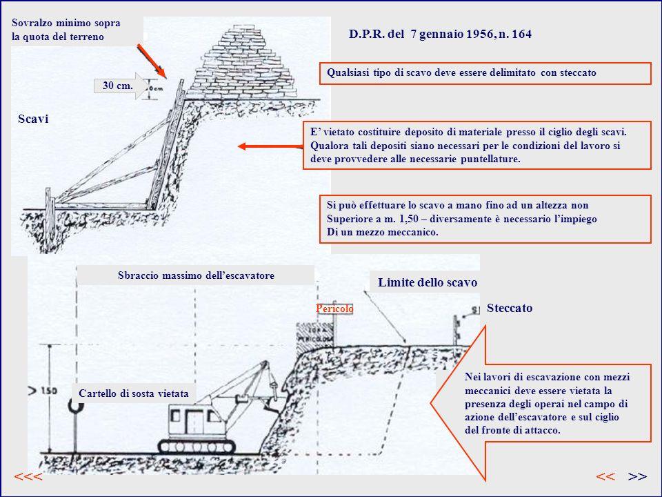 Scavi D.P.R.del 7 gennaio 1956, n. 164 Sovralzo minimo sopra la quota del terreno 30 cm.