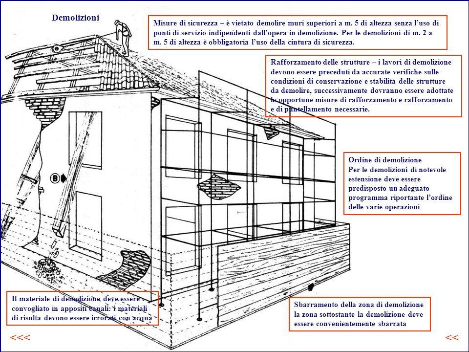 Demolizioni Misure di sicurezza – è vietato demolire muri superiori a m.