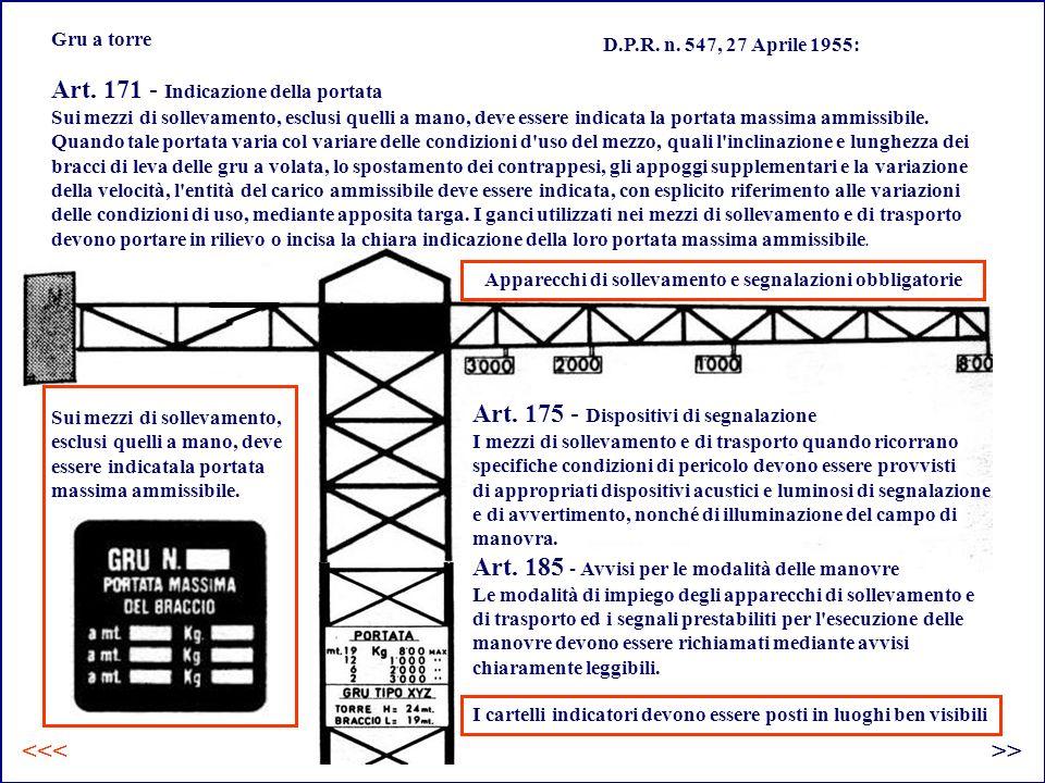 Art. 171 - Indicazione della portata Sui mezzi di sollevamento, esclusi quelli a mano, deve essere indicata la portata massima ammissibile. Quando tal