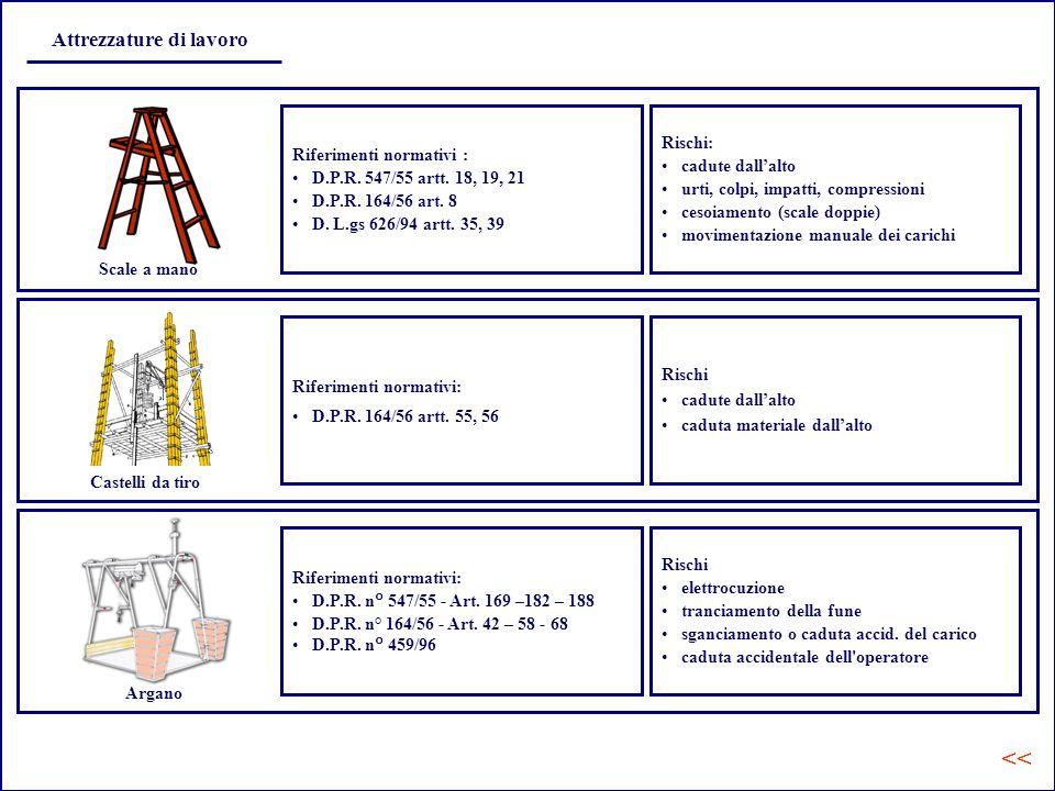 Attrezzature di lavoro Riferimenti normativi : D.P.R.