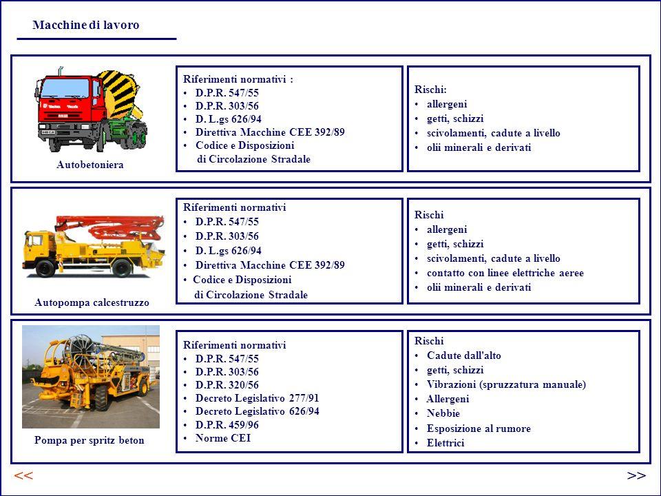 Macchine di lavoro Autopompa calcestruzzo Riferimenti normativi : D.P.R.