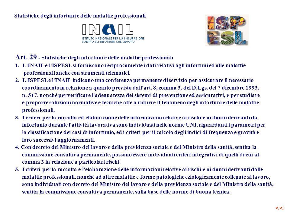 Statistiche degli infortuni e delle malattie professionali Art.