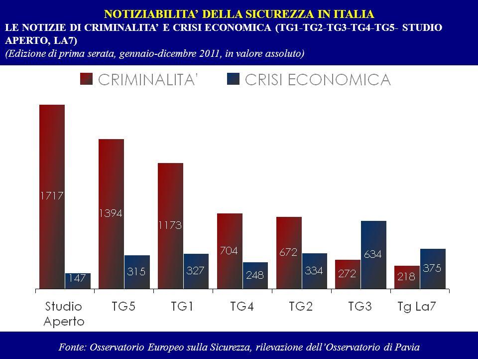 NOTIZIABILITA DELLA SICUREZZA IN ITALIA LE NOTIZIE DI CRIMINALITA E CRISI ECONOMICA (TG1-TG2-TG3-TG4-TG5- STUDIO APERTO, LA7) (Edizione di prima serat