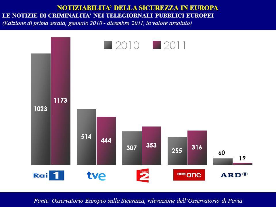 NOTIZIABILITA DELLA SICUREZZA IN EUROPA LE NOTIZIE DI CRIMINALITA NEI TELEGIORNALI PUBBLICI EUROPEI (Edizione di prima serata, gennaio 2010 - dicembre