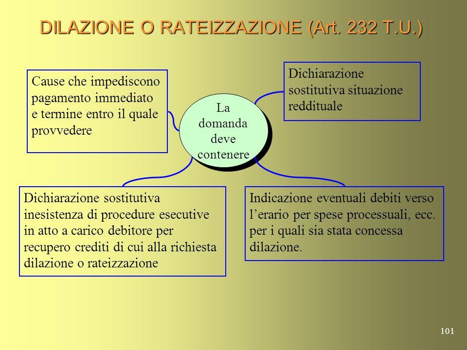 100 DILAZIONE O RATEIZZAZIONE (Art. 232 T.U.) La domanda deve essere presentata personalmente, a mezzo di persona incaricata con delega scritta del de