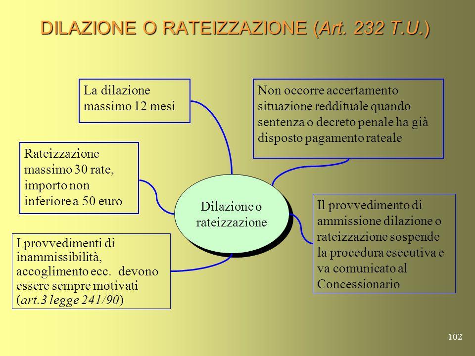 101 DILAZIONE O RATEIZZAZIONE (Art. 232 T.U.) La domanda deve contenere Cause che impediscono pagamento immediato e termine entro il quale provvedere