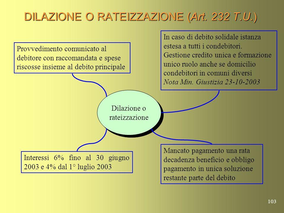 102 DILAZIONE O RATEIZZAZIONE (Art. 232 T.U.) Dilazione o rateizzazione Non occorre accertamento situazione reddituale quando sentenza o decreto penal