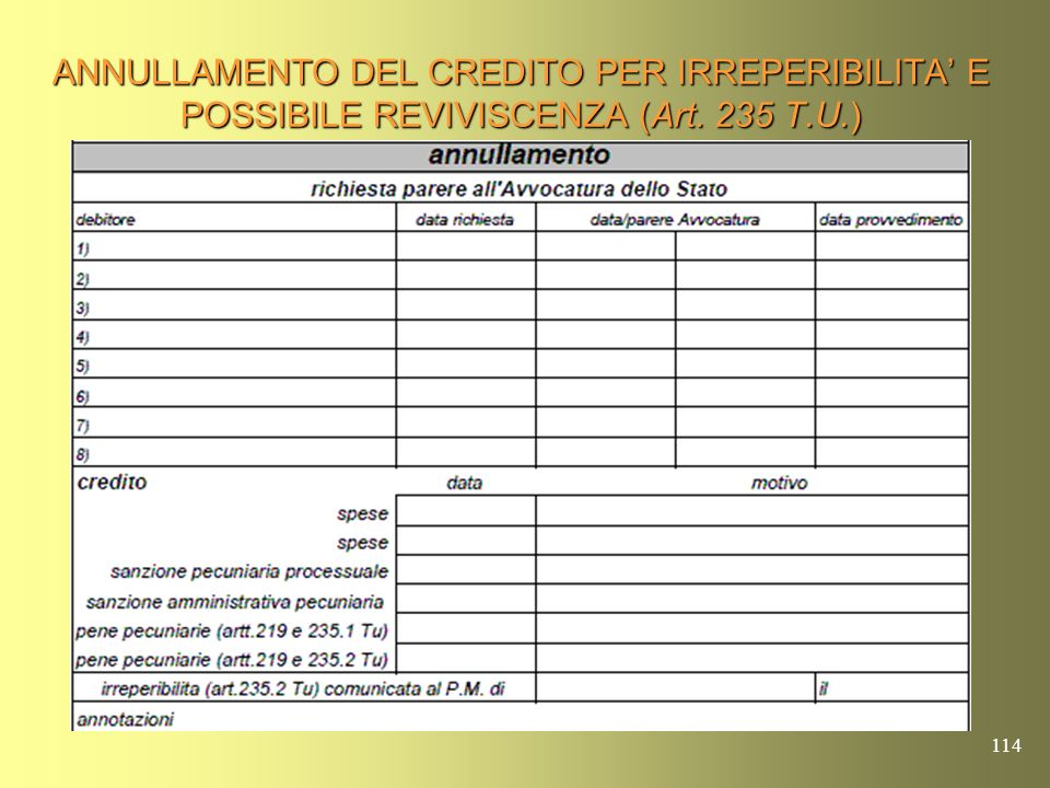 113 ANNULLAMENTO PER IRREPERIBILITA ( Art. 219 T.U. ) Il legislatore del T.U. ha volutamente evitato di considerare i crediti relativi agli irreperibi