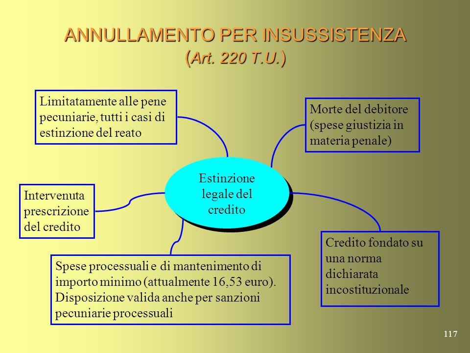 116 ANNULLAMENTO PER INSUSSISTENZA ( Art. 220 T.U. ) In tutti i casi in cui il credito è estinto legalmente, lufficio provvede direttamente allannulla