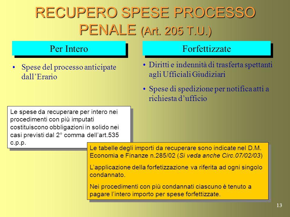 12 SANZIONI PECUNIARIE NEL PROCESSO PENALE condanna alla perdita della cauzione (artt.