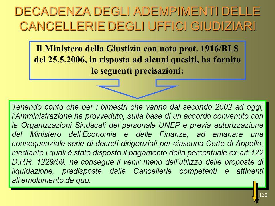 131 RIVERSAMENTO DEL RISCOSSO A partire dal 2° semestre 2002 gli Uffici giudiziari devono comunicare direttamente alla Corte di Appello, entro il 5 de