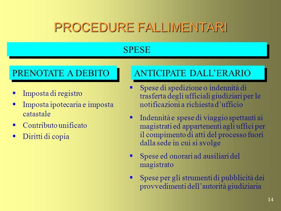 13 RECUPERO SPESE PROCESSO PENALE (Art. 205 T.U.) Per Intero Forfettizzate Spese del processo anticipate dallErario Diritti e indennità di trasferta s