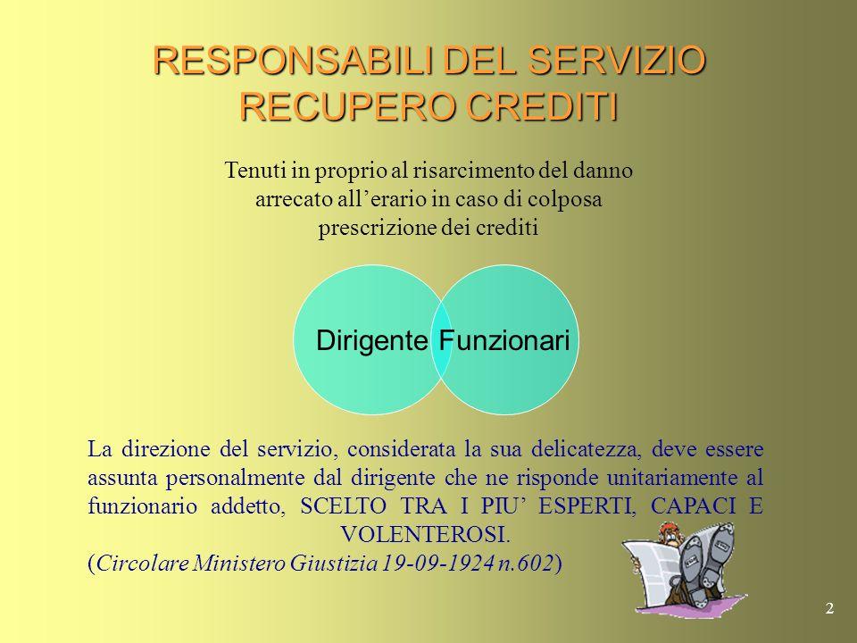 1 CORTE DI APPELLO DI CAMPOBASSO Il recupero dei crediti dellErario Campobasso –12 e 13 dicembre 2006 18 e 19 dicembre 2006 Relatore dott. Silvestro P