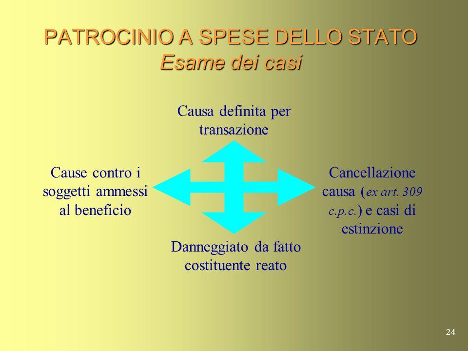 23 PATROCINIO A SPESE DELLO STATO Causa definita per transazione Tutte le parti sono solidalmente obbligate al pagamento delle spese prenotate a debit
