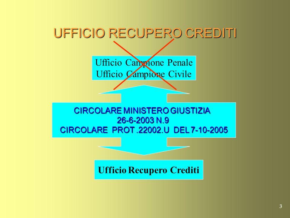 3 Ufficio Campione Penale Ufficio Campione Civile Ufficio Recupero Crediti CIRCOLARE MINISTERO GIUSTIZIA 26-6-2003 N.9 CIRCOLARE PROT.22002.U DEL 7-10-2005 UFFICIO RECUPERO CREDITI