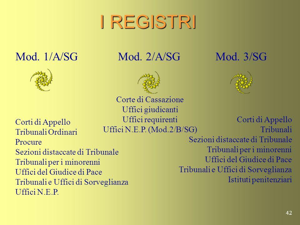 41 I REGISTRI Mod.1/A/SG - Registro delle spese pagate dallerario Mod.2/A/SG - Registro delle spese prenotate a debito Mod. 3/SG - Registro dei credit