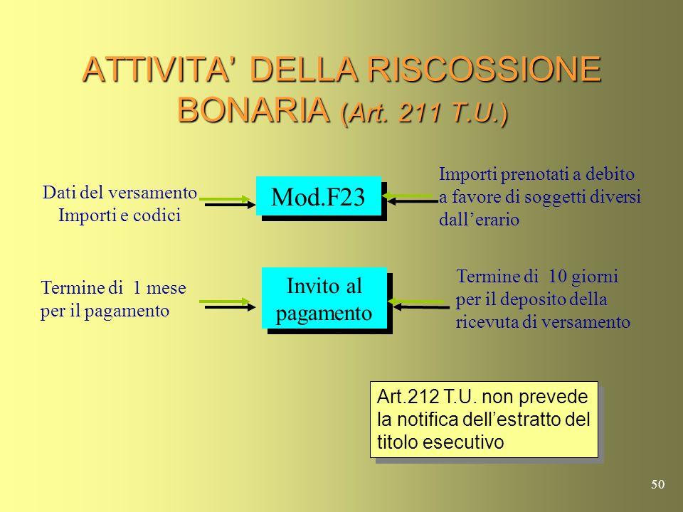49 ATTIVITA DELLA RISCOSSIONE BONARIA (Art. 211 T.U.) Il Funzionario apre, entro un mese dal passaggio in giudicato del provvedimento, una partita di