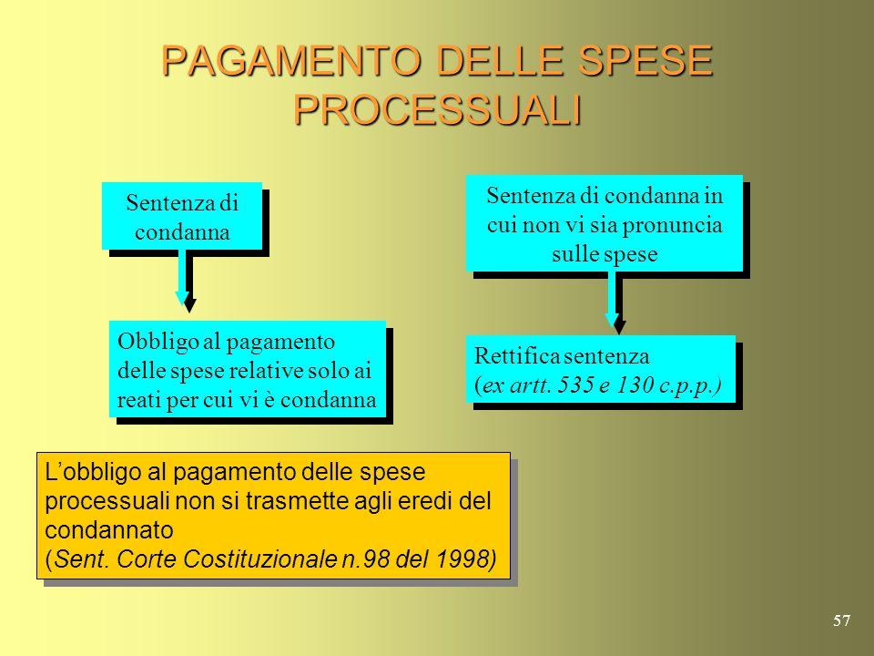 56 RECUPERO DELLE SPESE NEL CASO DI EREDITA GIACENTE ATTIVATA DUFFICIO (Art. 148 T.U.) Nellipotesi in cui la procedura delleredità giacente sia attiva