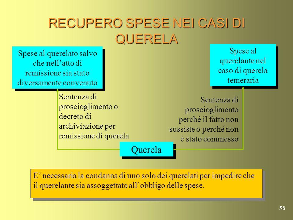 57 PAGAMENTO DELLE SPESE PROCESSUALI Obbligo al pagamento delle spese relative solo ai reati per cui vi è condanna Sentenza di condanna Rettifica sentenza (ex artt.