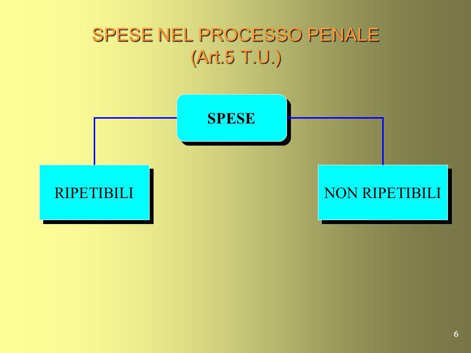5 SPESE NEL PROCESSO PENALE (Art.