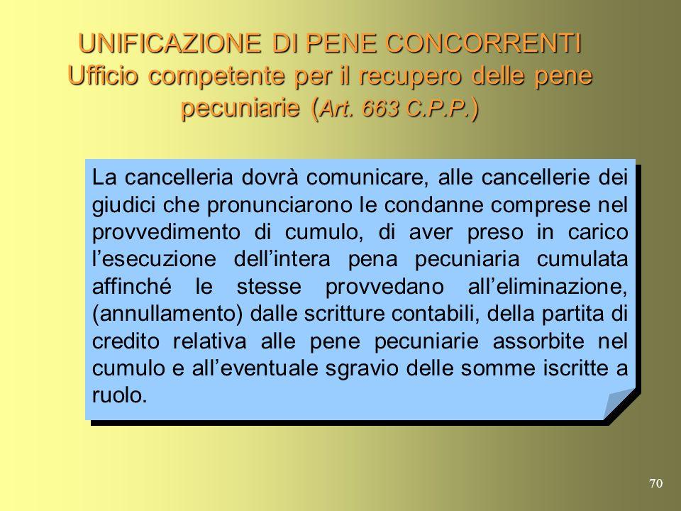 69 UNIFICAZIONE DI PENE CONCORRENTI Ufficio competente per il recupero delle pene pecuniarie ( Art. 663 C.P.P. ) La segreteria della Procura deve tras
