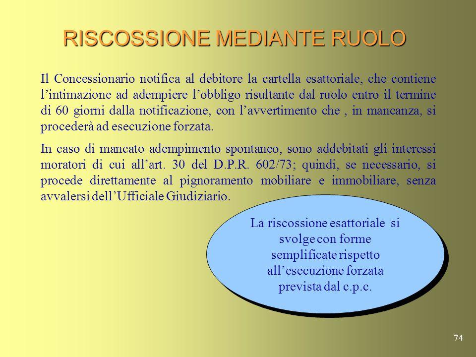 73 RISCOSSIONE MEDIANTE RUOLO Per la riscossione mediante ruolo, la formazione e il contenuto dei ruoli, la consegna del ruolo al Concessionario, la c