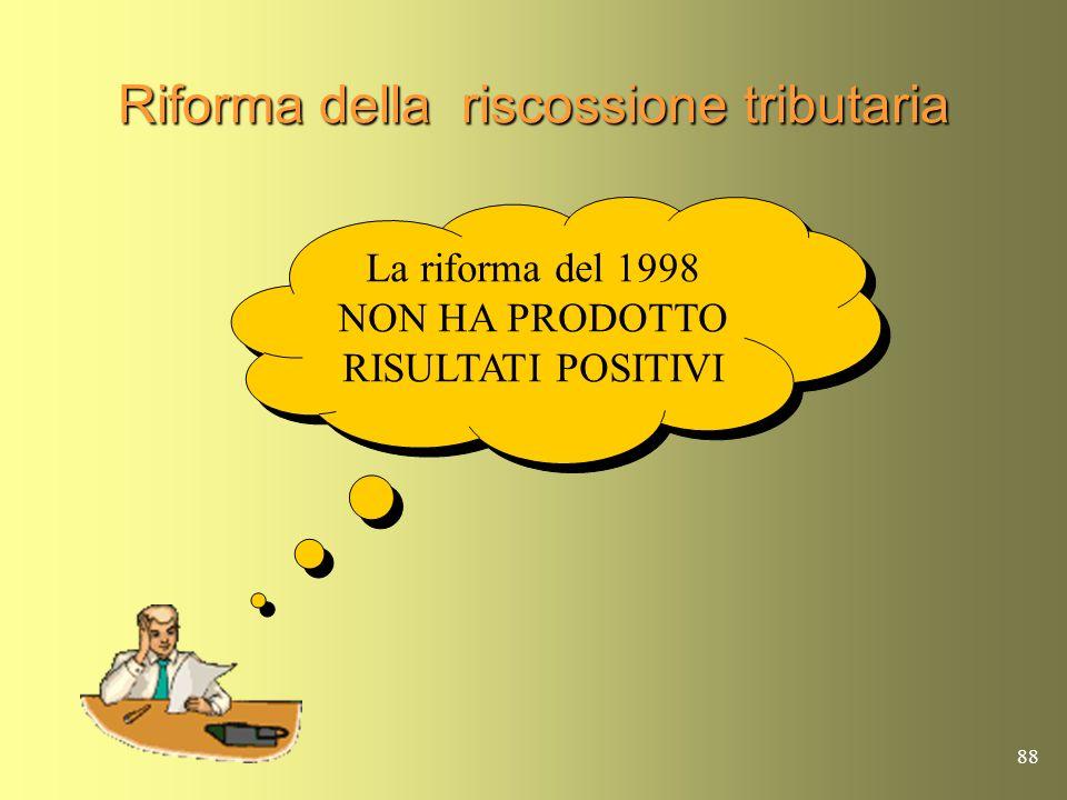 87 ATTIVITA DEI CONCESSIONARI Discarico automatico ( Art.