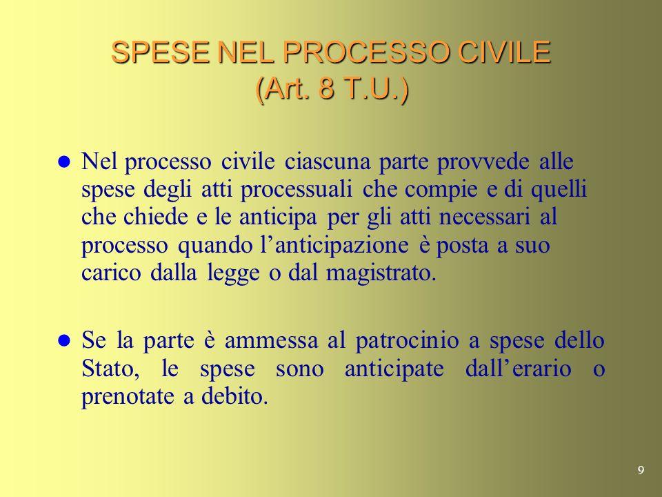 9 SPESE NEL PROCESSO CIVILE (Art.