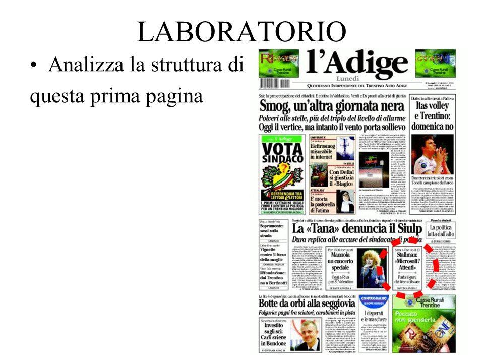 LABORATORIO Analizza la struttura di questa prima pagina