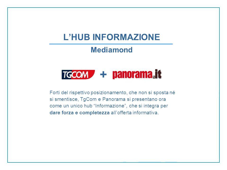 LHUB INFORMAZIONE Mediamond + Forti del rispettivo posizionamento, che non si sposta né si smentisce, TgCom e Panorama si presentano ora come un unico hub Informazione, che si integra per dare forza e completezza allofferta informativa.