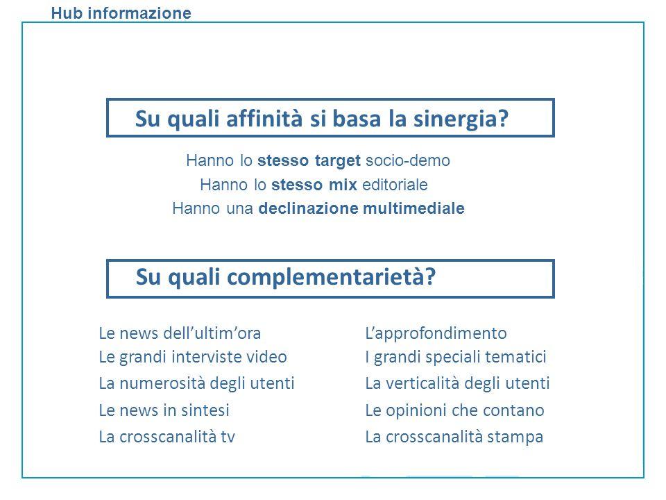 Hub informazione Su quali affinità si basa la sinergia.