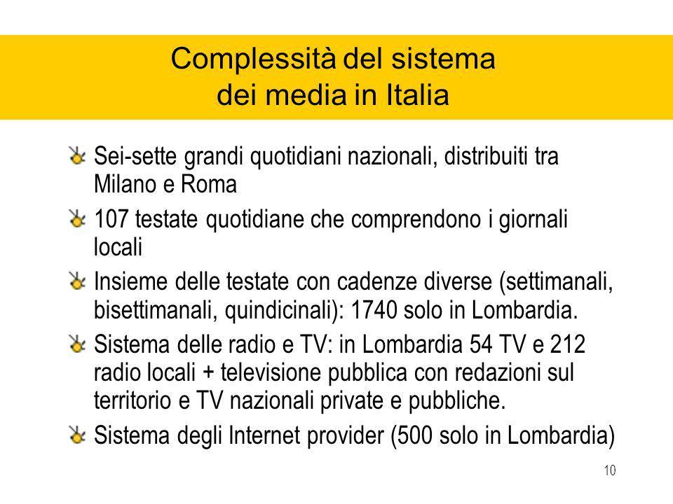 10 Complessità del sistema dei media in Italia Sei-sette grandi quotidiani nazionali, distribuiti tra Milano e Roma 107 testate quotidiane che comprendono i giornali locali Insieme delle testate con cadenze diverse (settimanali, bisettimanali, quindicinali): 1740 solo in Lombardia.