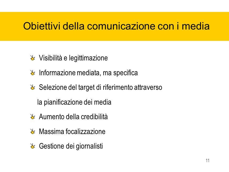 11 Obiettivi della comunicazione con i media Visibilità e legittimazione Informazione mediata, ma specifica Selezione del target di riferimento attraverso la pianificazione dei media Aumento della credibilità Massima focalizzazione Gestione dei giornalisti