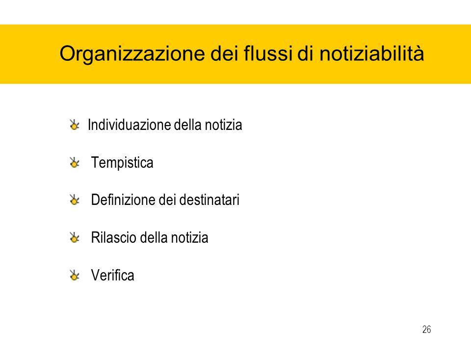 26 Organizzazione dei flussi di notiziabilità Individuazione della notizia Tempistica Definizione dei destinatari Rilascio della notizia Verifica