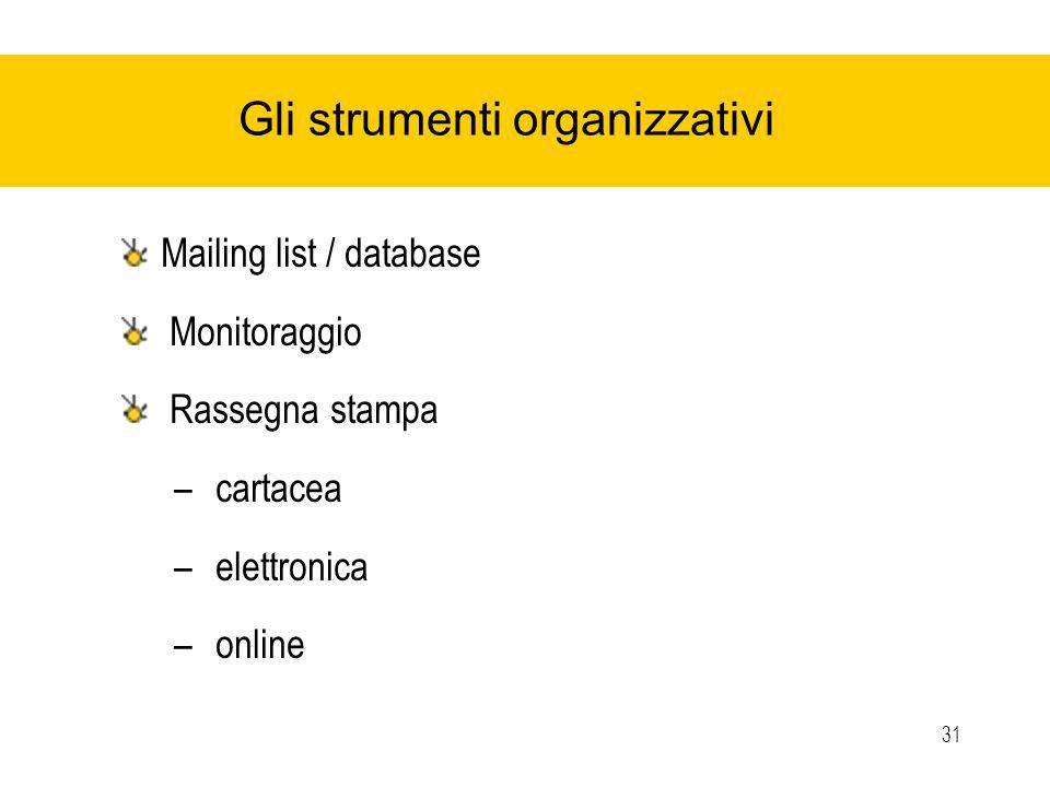 31 Gli strumenti organizzativi Mailing list / database Monitoraggio Rassegna stampa – cartacea – elettronica – online