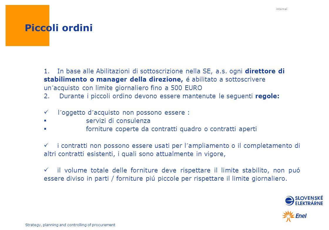 internal Strategy, planning and controlling of procurement Piccoli ordini 1.In base alle Abilitazioni di sottoscrizione nella SE, a.s. ogni direttore