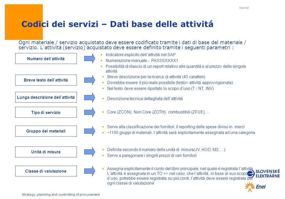 internal Strategy, planning and controlling of procurement Codici dei servizi – Dati base delle attivitá Ogni materiale / servizio acquistato deve ess