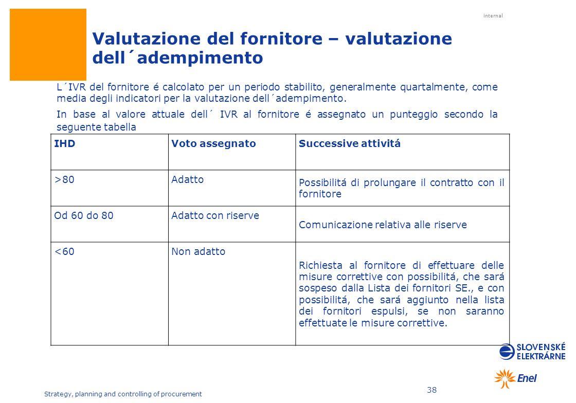 internal Strategy, planning and controlling of procurement 38 Valutazione del fornitore – valutazione dell´adempimento L´IVR del fornitore é calcolato