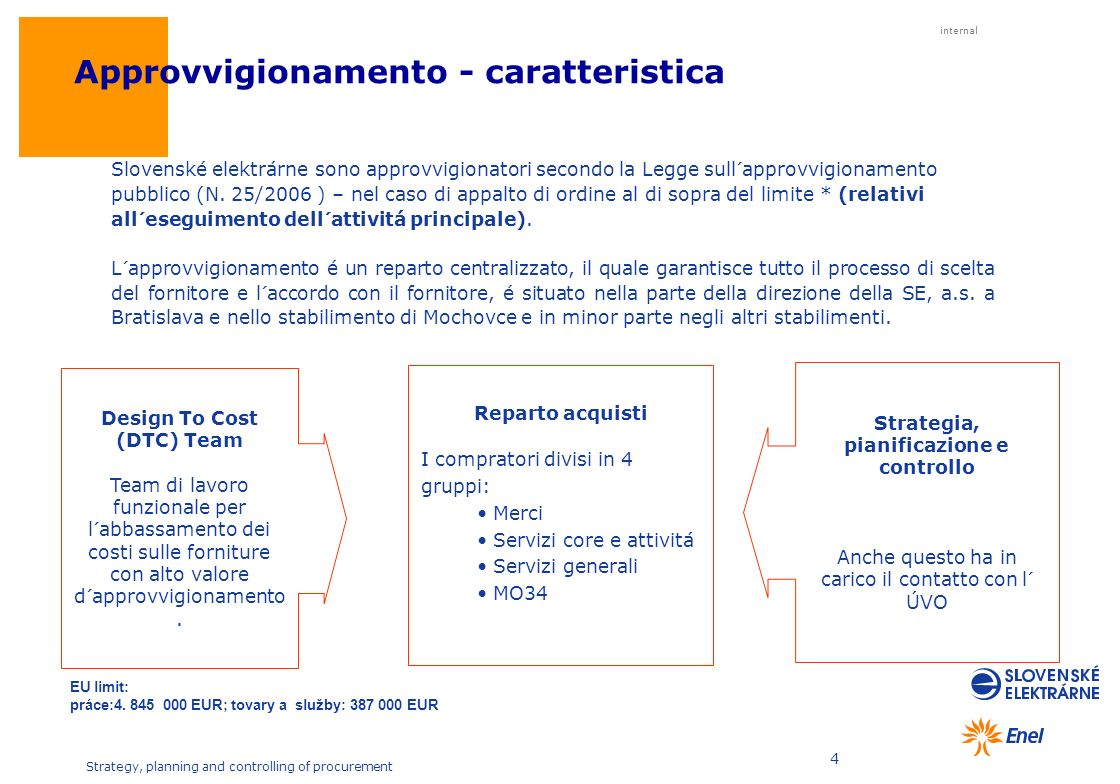 internal Strategy, planning and controlling of procurement 4 Approvvigionamento - caratteristica Slovenské elektrárne sono approvvigionatori secondo l