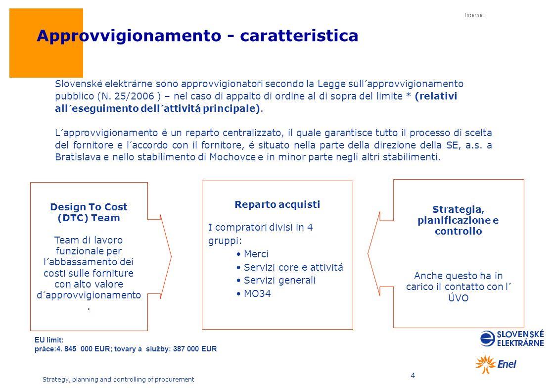 internal Strategy, planning and controlling of procurement 5 I nostri indicatori di base Contratti Piú di 2 8 00 contratti di un valore di 1,847 mld.