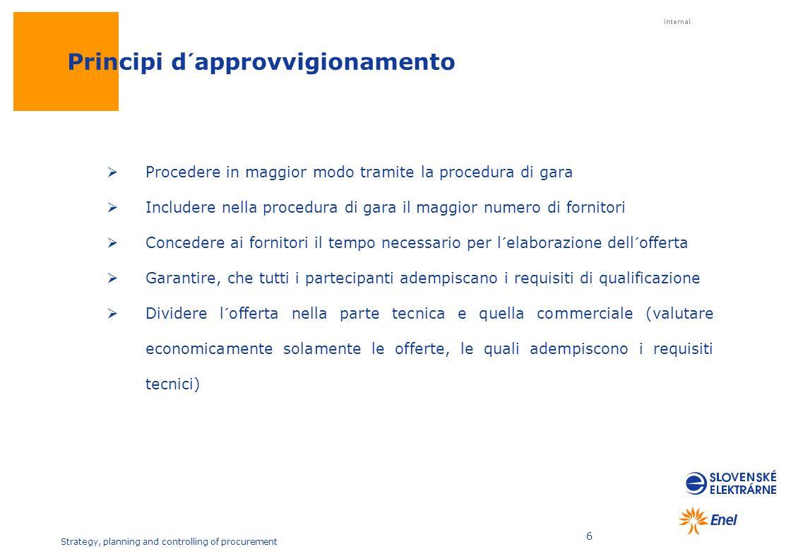 internal Strategy, planning and controlling of procurement Classificazione dei materiali e dei servizi nelle relative categorie di materiali (1/2) CategoriaMacrosettoreSettoreGruppo materiali 1.2.3.4.